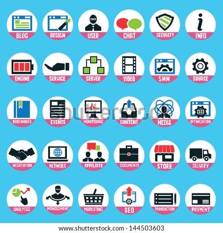 internet marketing service in sardhana