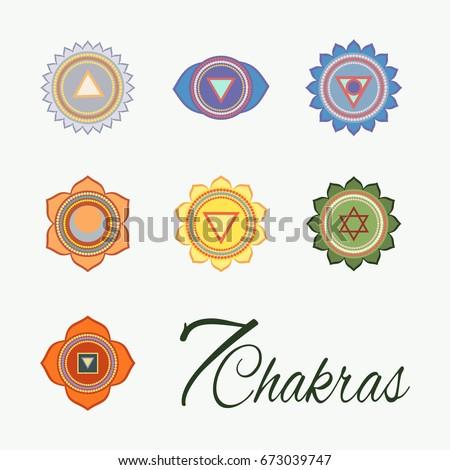 Third Eye Symbol Chakra