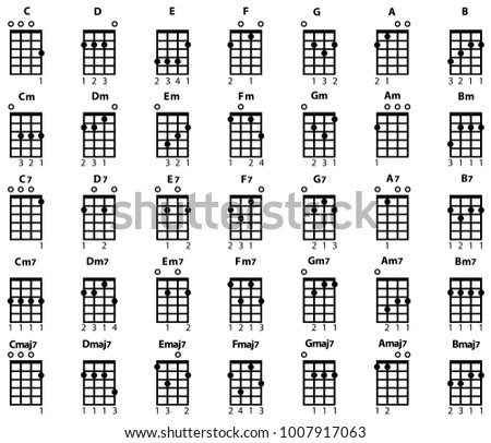 Royalty Free Ukulele Chords Royalty Free Ukulele Better Version