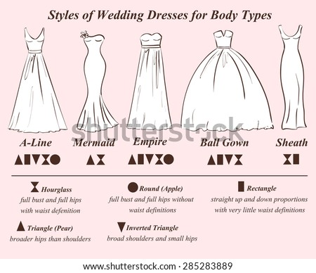 Wedding Dresses for Different Body Types