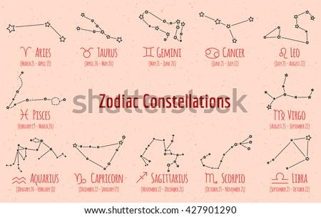 Set of zodiac signs and constellations. Vector collection of beige backgrounds zodiac Pisces, Scorpio, Libra, Aquarius, Capricorn, Cancer, gemini, virgo, aries, aquarius, leo, taurus - stock vector