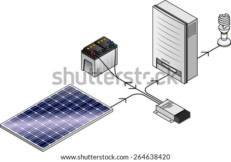 Setup diagram: A domestic household off-grid solar power kit with polycrystalline solar panels and inverter. - stock vector