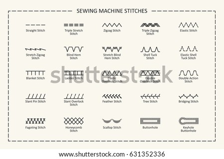 Sewing Machine Stitches Titles Stock Vector Royalty Free 631352336