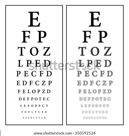 Sharp and unsharp snellen eye chart . Vision test exam with alphabet letters for measuring visual acuity. Health care concept, vector art image illustration, isolated on white background - stock vector