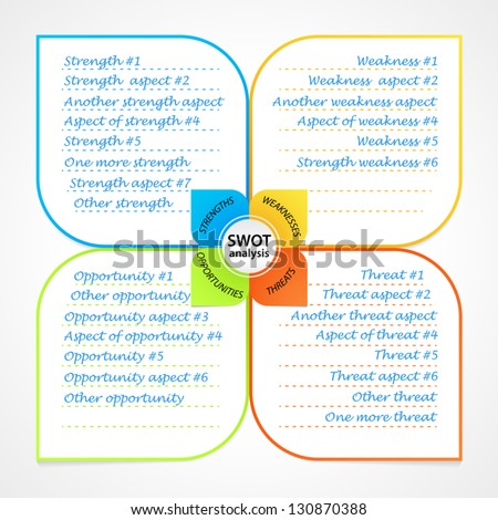 Sheet with SWOT analysis diagram wit space for own strengths, weaknesses, threats and opportunities - stock vector