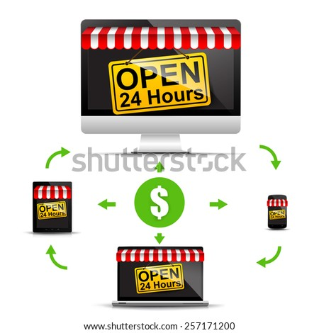 Shop open 24 hours on PC notebook laptop taplet and smart mobile phone vector illustration - stock vector