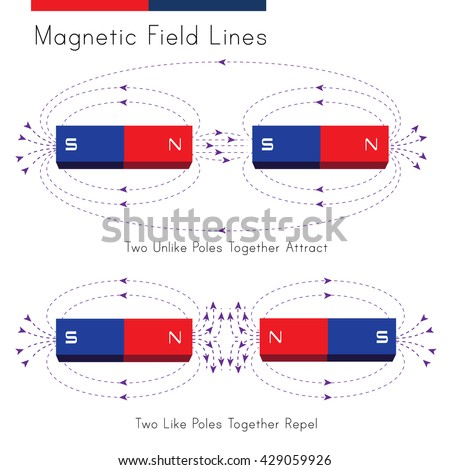 Shows diagram magnetic field situation repelling stock vector shows a diagram of magnetic field in a situation of repelling and attraction ccuart Image collections