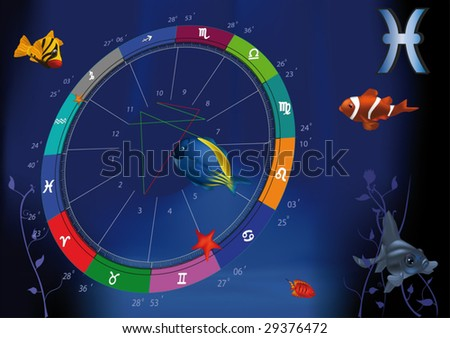 signs on the zodiac fish