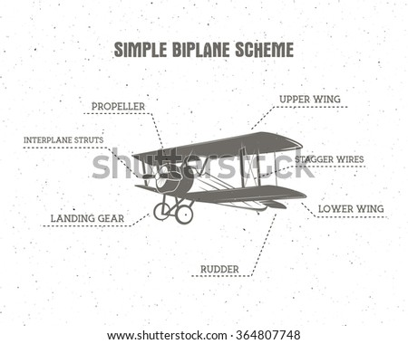Simple retro Airplane infographic. Biplane scheme. Air transport vector elements. Vintage styled illustration.  - stock vector