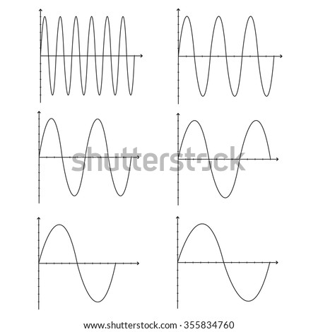 Sine wave signal vector illustration stock vector 355834760 sine wave signal vector illustration ccuart Images
