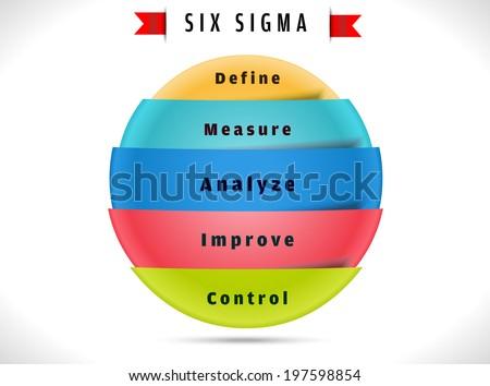 six sigma flow concept -vector EPS10 - stock vector