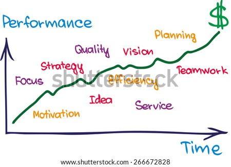 Sketch chart and words for business presentation - stock vector