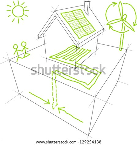 Sketches of sources of renewable energy (wind turbine, solar/photovoltaic panel, heat/thermal pump) over a simple house drawing (another from the collection, all with same  view, easy to combine) - stock vector