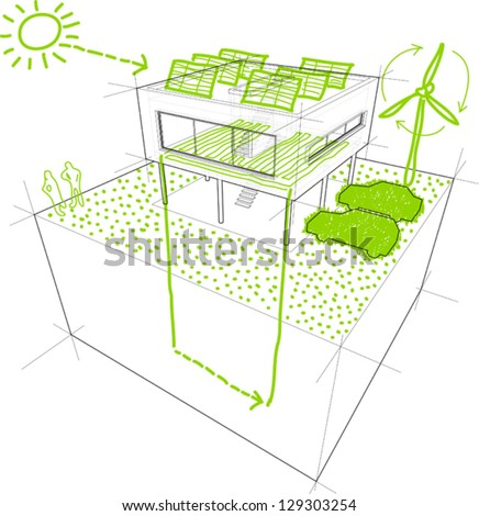 Sketches of sources of renewable energy (wind turbine, solar/photovoltaic panel, heat/thermal pump) over a  a modern house/villa   (another diagram from the collection, all with the same view angle) - stock vector