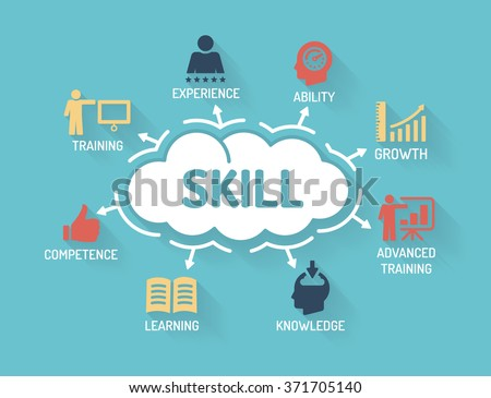 Skill - Chart with keywords and icons - Flat Design - stock vector