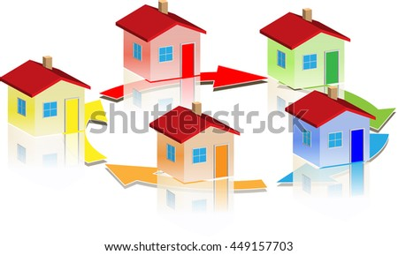 Small model houses in 3D presentation in different colors on a circle from arrows
