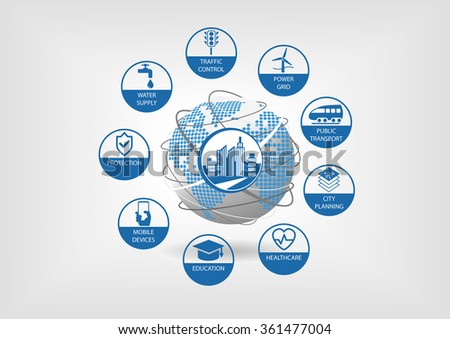 Smart city concept. Vector illustration with globe and connected objects like traffic control, energy and public transportation - stock vector