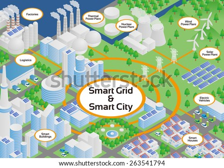 Smart Grid and Smart City Image Illustration, Vector - stock vector