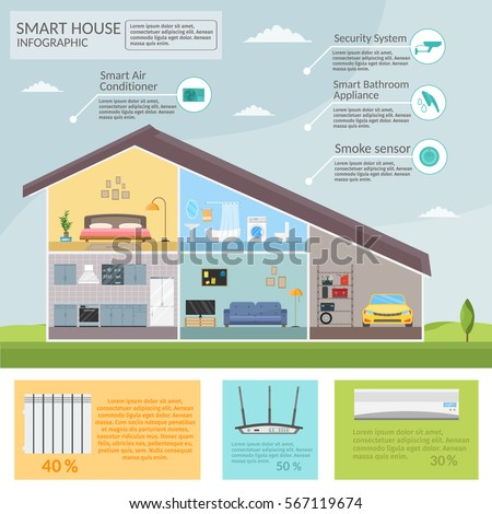 Smart home concept infographic concept technology stock for Smart home technology definition