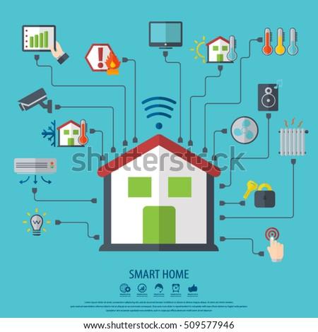 smart home flat design style vector stock vector 509577946 shutterstock. Black Bedroom Furniture Sets. Home Design Ideas