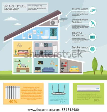 smart home infographic concept technology system stock vector 551512480 shutterstock. Black Bedroom Furniture Sets. Home Design Ideas