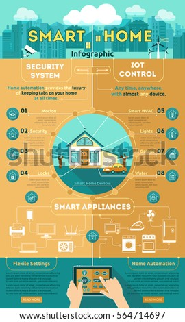 Smart Home Stock Images Royalty Free Images Vectors Shutterstock