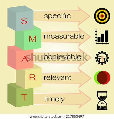 how to write smart goals and objectives