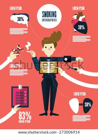 Smoker info graphic. health care concept. flat design element. vector illustration - stock vector
