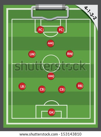 soccer strategy formation type : 4-1-3-2 - stock vector