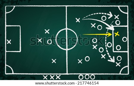 Soccer strategy game plan hand drawn on chalkboard