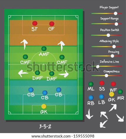 soccer tactics and strategies and formations 3-5-2  - stock vector