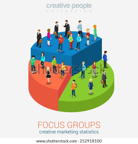 Social marketing focus groups statistics flat 3d web isometric infographic concept vector. Micro casual men women standing on different pieces of pie graphic chart. Creative people collection. - stock vector