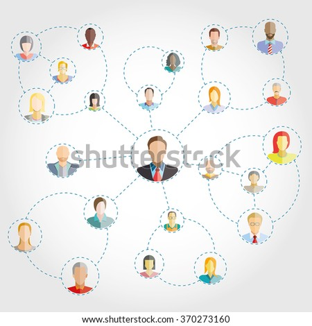 social media circles, social network community, people network, people connection