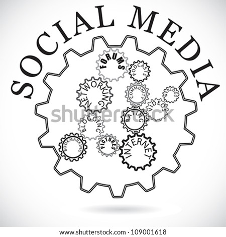 Social media components shown in cog wheels working together synchronously. The components include blogging, networking, internet, community, bookmarking and  platforms like forums, weblogs, etc. - stock vector