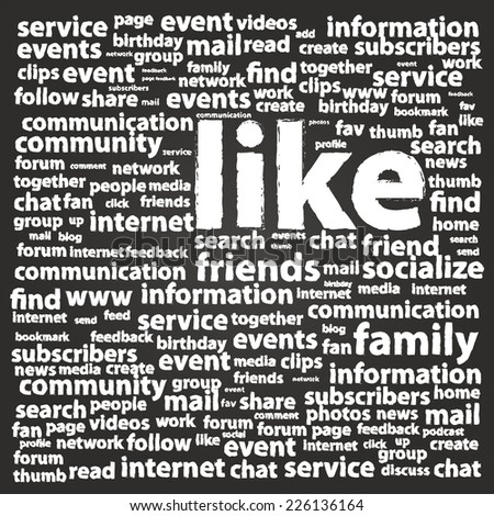Social Media Word Cloud On Blackboard