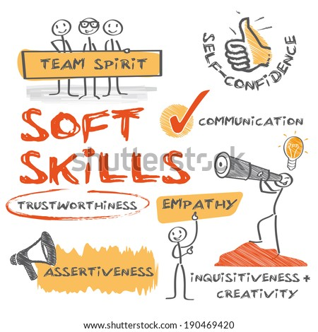 Soft skills complement hard skills which are the occupational requirements of a job and many other activities - stock vector