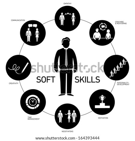 Soft skills vector icons and pictograms set black and white - stock vector