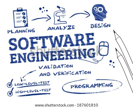 Software Engineering is the study and application of engineering to the design, development, and maintenance of software. Keywords and icons - stock vector