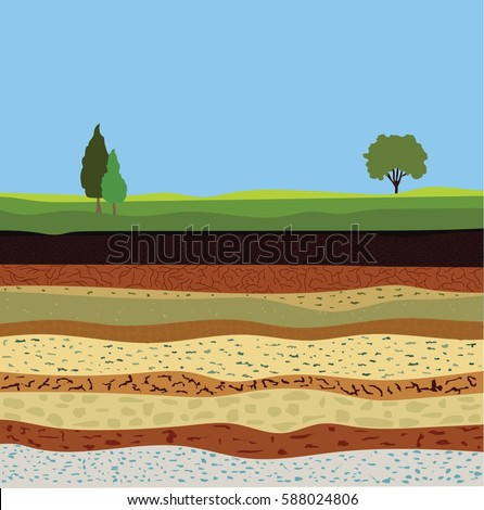 Soil formation soil horizons underground layers stock for Soil and geology