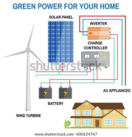 Solar Power Diagram