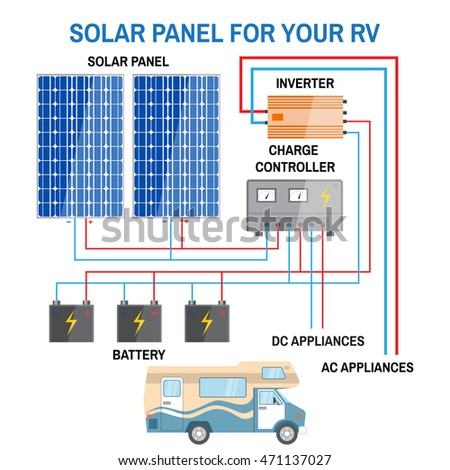 solar module wiring diagram photovoltaic inverter stock images, royalty-free images ... gm 4 pin ignition module wiring diagram