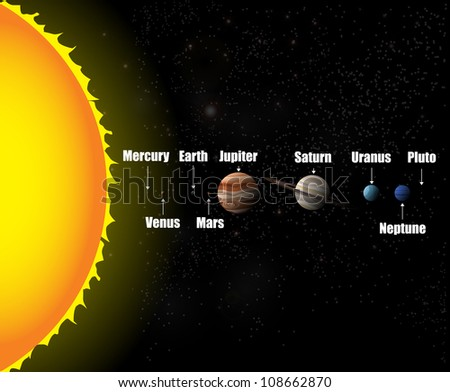 Solar System background eps10 - stock vector