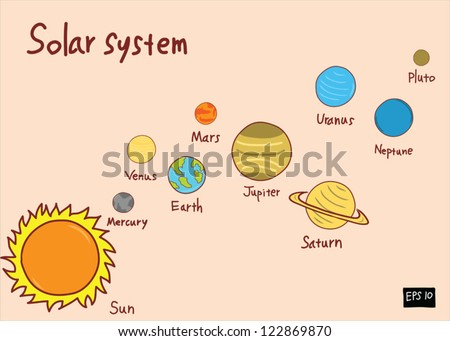solar system doodle - stock vector