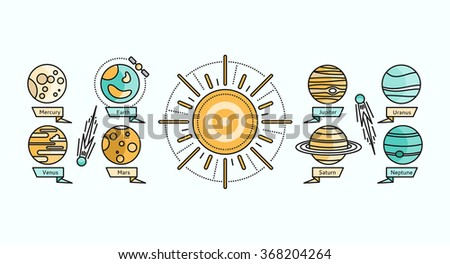 Solar system icon flat design. Earth planet space and sun, science astronomy, galaxy and Saturn, Jupiter and Venus, mars and mercury, Uranus and Neptune vector. Solar system showing planets around sun - stock vector