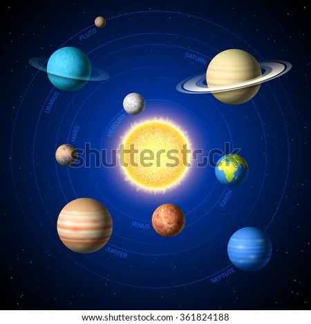 Solar System illustration showing planets around sun. Vector. - stock vector