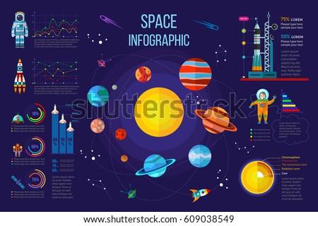 Solar System Infographics Different Statistical Elements Em Vetor