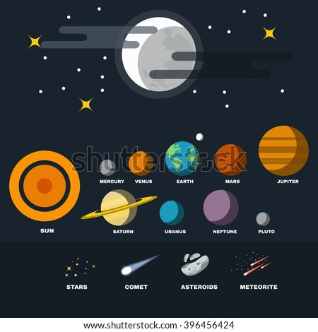 Solar System Planets, Stars, Asteroids, Meteorites and Comet. Astronomy Course Materials. Galaxy Planets set. Starry Night Sky with Full Moon. Vector digital illustration. - stock vector