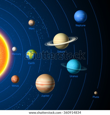 Solar System planets. Vector. - stock vector