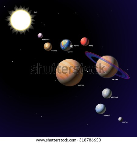 Solar System Planets - Vector Illustration of the solar system planets. Planets in space.Background. Banner. Poster. - stock vector