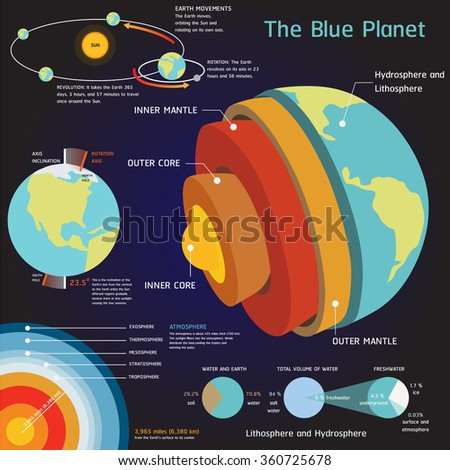 Solar system Space elements vector set - stock vector